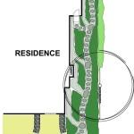 Plan for the rainwater garden path